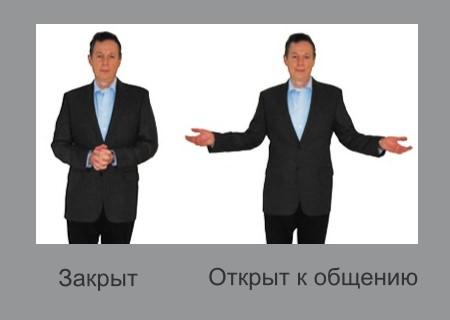 Открытые жесты